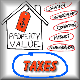How Tax Affect Property Values
