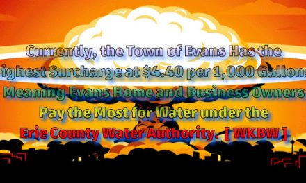 Your Erie County Water Bill Explained By WKBW